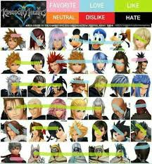 Kingdom Hearts Character Chart How I Feel About Kh Characters Kingdom Hearts Amino