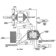 kitchenaid mixer wiring diagram boulderrail org Kitchenaid Mixer Wiring Diagram solved kitchenaid k5 beautiful mixer wiring kitchenaid stand mixer wiring diagram
