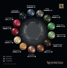 Nespresso Espresso Pods Our Coffee Vertuoline Reviews