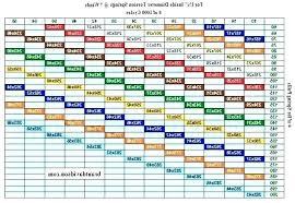 Garage Guard Color Chart Garage Door Torque Spring Assisters Co