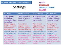 english literature miss ryan s gcse english media page  here are a few more plans the points included for revision you could choose textual detail and explore your analysis of language themes and context