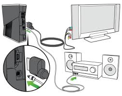 connect xbox 360 to a sound system xbox 360 an illustration shows an a v cable connecting an xbox 360 s console to a