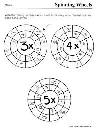 86d35b8d1161ee29800380495fab6923 learning the times tables is the first step in learning on one and two step equations worksheet