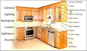 Kitchen Cabinet Refacing Ottawa Impressive Refacing Kitchen Cabinets Ottawa Refacing Kitchen Cabinet Doors