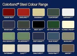 Bluescope Steel Colour Chart 2019