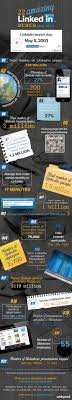 slideshare api 22 amazing linkedin stats visual ly
