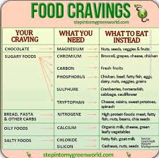 How To Stop Food Cravings Healing Hope