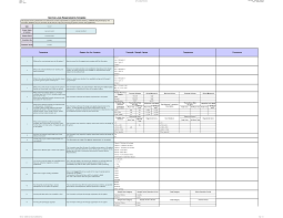 good cv keywords sample customer service resume good cv keywords cv design cv formatting how to format a good cv service level requirements