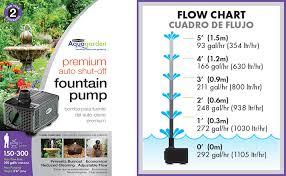 Fountain Pump Size Chart Aquagarden Water Pump For Ponds Submersible Water Pump Fountain Pump With Auto Shut Off