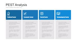 Pest Analysis Template Pest Pestel Pestle Analysis Powerpoint Template By Site2max