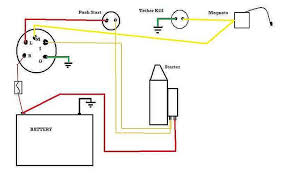 wiring diagram for lawn mower ignition switch wiring diagram tractor starter solenoid wiring diagram diagrams