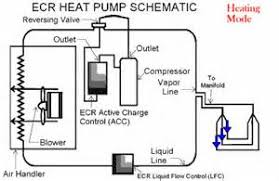 similiar installation of heat pump schematic keywords ecr heat pump schematic heating mode