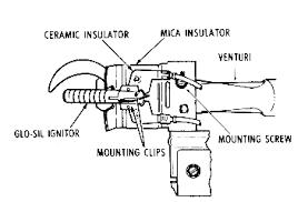 gas dryer diagram for pilot lighting location blow drying heatilator lighting your pilot