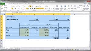 Excel Assignments Excel Assignment 2
