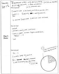 social networking advantages essay urdu