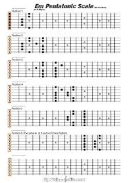Guitar Pentatonic Scales Chart Pdf All Major Guitar Scale Chart Achievelive Co