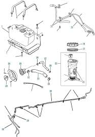 gas tank diagram simple wiring diagram jeep tj wrangler fuel parts tj fuel line tj fuel tank tj gas fuel oil tank installation diagram gas tank diagram
