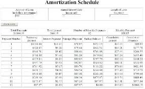 Amortization Schedule With Extra Principal Amortization Schedule With Extra Principal Whatapps Co