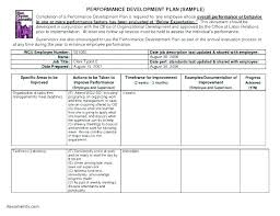 Employee Productivity Report Template Excel