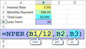 Excel Tip Determining The Remaining Length Of A Loan Using Nper