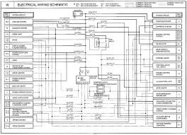 2002 kia sedona radio wiring diagram 2002 image 2000 kia sedona fuse diagram 2000 wiring diagrams on 2002 kia sedona radio wiring diagram