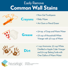 cleaning walls wall stains stain remover