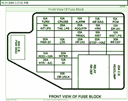 1995 miata fuse box diagram 1995 image wiring diagram 1997 buick skylark fuse box diagram circuit wiring diagrams on 1995 miata fuse box diagram