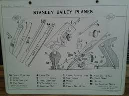 Stanley Plane Size Chart Stanley Bailey Planes Educational Department Chart No C103