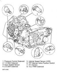 2000 buick regal fuel pump wiring diagram wiring diagram and hernes repair s wiring diagrams autozone