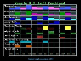 Illustration of calendar spanish 2020, 2021, 2022, 2023, 2024, 2025, 2026, 2027, 2028, 2029 years. Makassar Denpasar Palangka