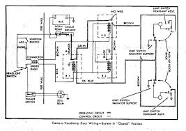 key switch wiring diagram for 68 camaro wiring diagrams inspirational of 68 camaro wiring diagram painless diagrams source 68 camaro wiring diagram gauges key switch wiring diagram for 68 camaro