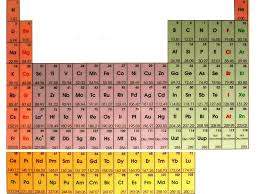 Periodic Table Isolated stock photo. Image of metalloids - 362944