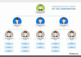 Microsoft Excel Organizational Chart Template