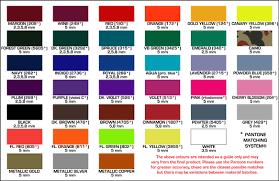 Pantone Colour Chart Australia Australian Neoprene Promotional Products