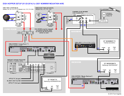 similiar dish network hopper installation diagram keywords however early hopper documentation from dish showed a