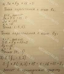 Алгебра Контрольные работы класс ГДЗ и решебники готовые  Вариант 3 1 2 3
