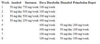 dbol cycle steroids