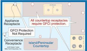 nec requirements for ground fault circuit interrupters gfci electrical construction maintenance ec m