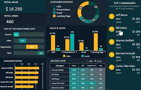 Dashboard Of Sales Funnel Conversion In Excel Free Download