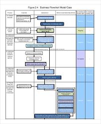 Flow Chart Basics Pdf Small Business Flow Chart Template Business Flow Chart