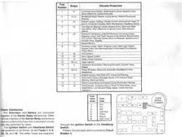 similiar 2002 ford diesel fuse diagram keywords 2002 f250 fuse panel diagram 2002 f250 fuse panel diagram