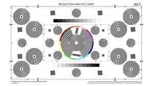 Siemens Star Chart Pdf Download Abelcine Resolution Analysis Charts White Paper Tutorials