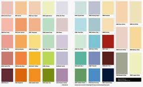 Jotun Color Chart 2017 20 Lovely Jotun Exterior Wall Paint