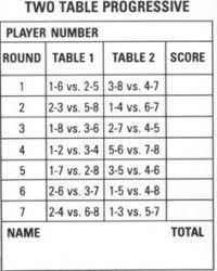 Euchre Rotation Chart For 12 Players Euchre Rotation