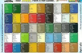 Infopoint Hauser Kaibling Tischlerei Kotrasch Info Paint