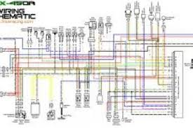 50cc chinese scooter wiring diagram scooter cdi wiring diagram gy6 50cc wiring diagram at Tao Tao 50 Wiring Diagram