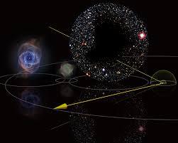 Resultado de imagen para imagenes de distancias de años luz