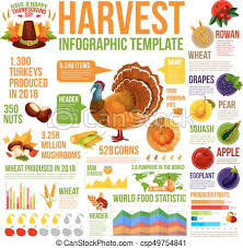Seasonal Fruits And Vegetables Chart Canada Autumn Harvest Infographic For Thanksgiving Design