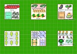 garden planning tool. Online Garden Planning Tool Practice Vegetable Planner . T