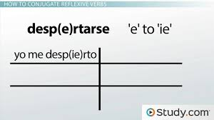 Spanish Reflexive Verbs Uses Conjugation